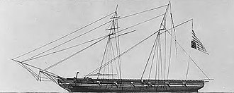 West Indies Squadron (United States) - Image: Schooner Grampus