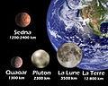 Sedna-comp.jpg