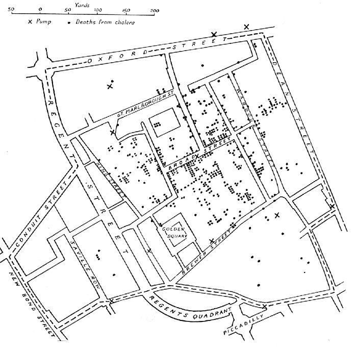Original map by John Snow showing the clusters of cholera cases in the London epidemic of 1854. Snow-cholera-map.jpg