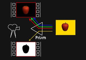 "Sodium vapor process - Sodium vapor process aka ""yellowscreen"" method."