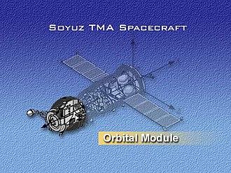 Orbital module - Soyuz spacecraft's Orbital Module