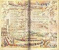 Stundenbuch Farnese1.jpg