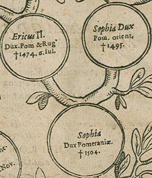 Genealogisches Zeichen Wikipedia