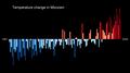 Temperature Bar Chart Asia-India-Mizoram-1901-2020--2021-07-13.png