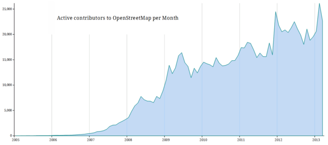 File:Unique Contributors to OSM Per Month png - Wikimedia Commons