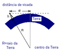 Visada-antena-pt.png