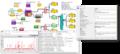 VisualSim AMBA Simulation Model.png