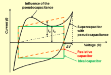 Supercapacitor - Wikipedia