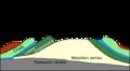 Western Weald geology cross section.png
