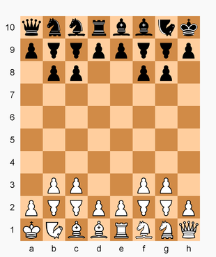 graphic regarding Printable Chess Rules named Wolf Chess - Wikipedia