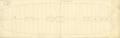 'Vanguard' (1748); 'Temple' (1758); 'Conqueror' (1758) RMG J3130.png
