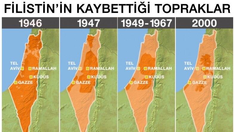 İsrail'in genişlemesi 1946-2000