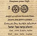 Œdipus Ægyptiacus, 1652-1654, 4 v. 2099 (25702811290).jpg
