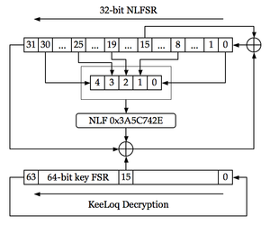 KeeLoq - KeeLoq Decryption