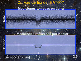 376599main Borucki-GroundKepler-Final-Pg1 spanish.jpg