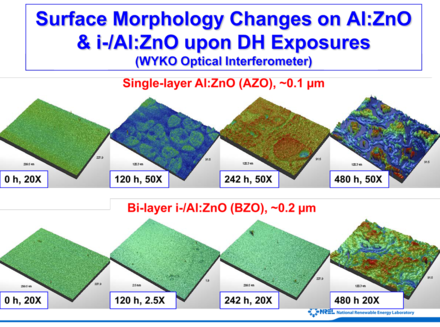 Surface morphology changes in Al:ZnO and i-/Al:ZnO upon dump heat (DH) exposure (optical interferometry) 44665-11.png
