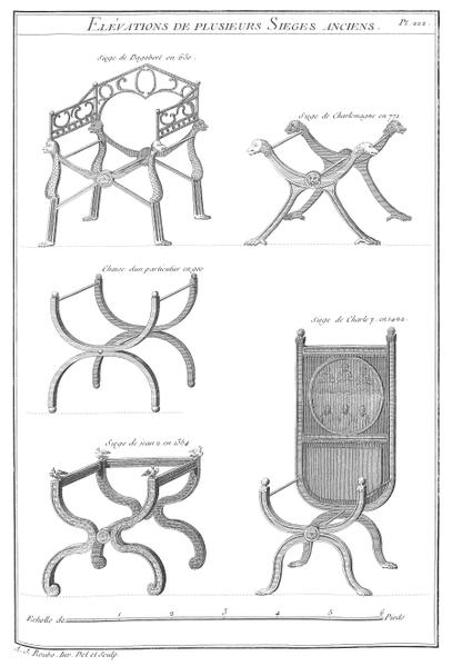 File:A-J Roubo - L'Art du Menuisier - Planche 222.png