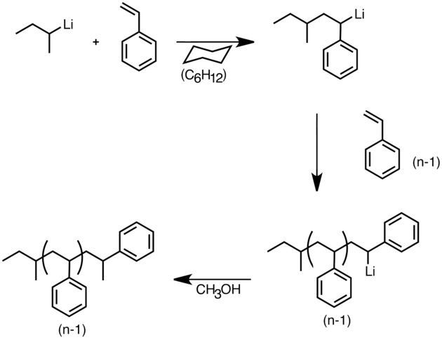 File Anionic Polymerization Of Styrene Initiated By Sec