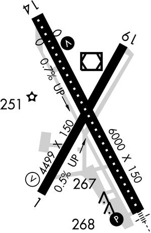 Arcata–Eureka Airport - Image: Arcata Eureka Airport digram