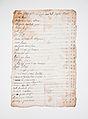 Archivio Pietro Pensa - Esino, D Elenchi e censimenti, 045.jpg