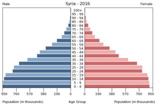 Syrien Karte 2016.Syrien Wikipedia