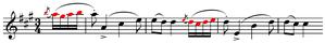 Anacrusis - Image: Boccherini Minuet anacrusis