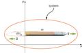 CNX UPhysics 09 07 rocket.png