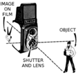 Camera (PSF).png