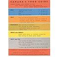 Canada-food-guide-1961 2.jpg