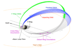 Cassini Grand Finale.png