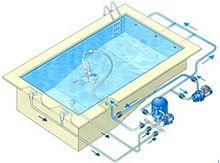 Robot de piscine wikip dia for Piscine miroir hydraulique