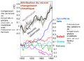 Climate Change Attribution fr.png