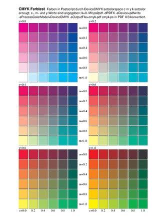 Cmyk Color Test Page