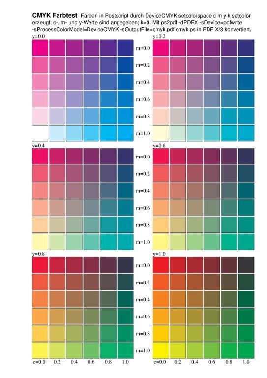 Cmyk Color Chart