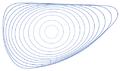 Convex curve shortening.png