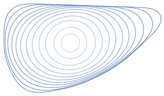 Curve-shortening flow A process that shrinks a smooth curve in the Euclidean plane based on its curvature