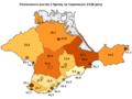 CrimeaRussians1926.PNG
