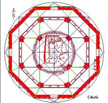 list of octagonal buildings and structures wikipedia