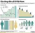 Dân số.jpg