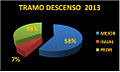 DESCENSOARRETRANCO2013.jpg