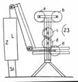 Das Perpetuum mobile, Die Geschichte einer Erfindung Figure 23.png