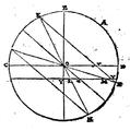 De gli horologi solari-1638-illustrazioni-103.PNG
