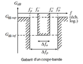 Deuxième ordre du type réponse en uLC d'un R L C série - gabarit.png