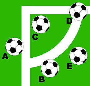 Regole del gioco del calcio wikipedia - Quanto e larga una porta da calcio ...