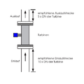 Dibujo Turbinenmontage1.PNG