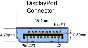Displayport Wikipedia