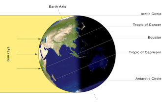 June solstice - Illumination of Earth by the Sun on the day of the June solstice