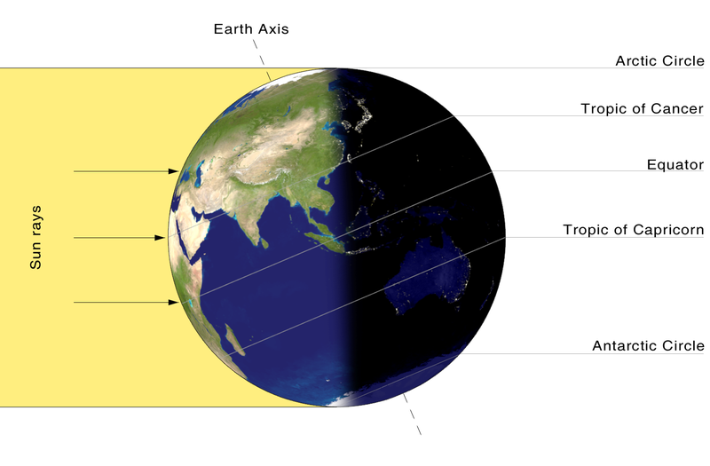 Earth at northern solstice