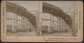 Elevated railroad, 8th. ave. and 110th. Street, New York City, U. S. A, from Robert N. Dennis collection of stereoscopic views.png
