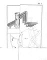 Encyclopédie méthodique - Art militaire, T7, Pl1.png